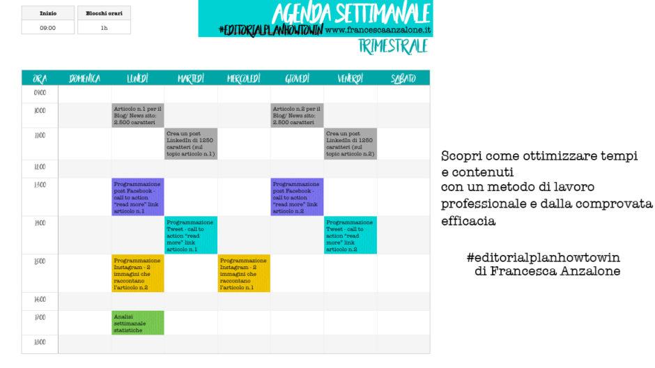 Agenda settimanale - Editorial Plan How to Win - il metodo di lavoro di Francesca Anzalone