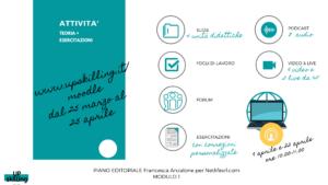 social media -piano editoriale Corporate il corso in eLearning